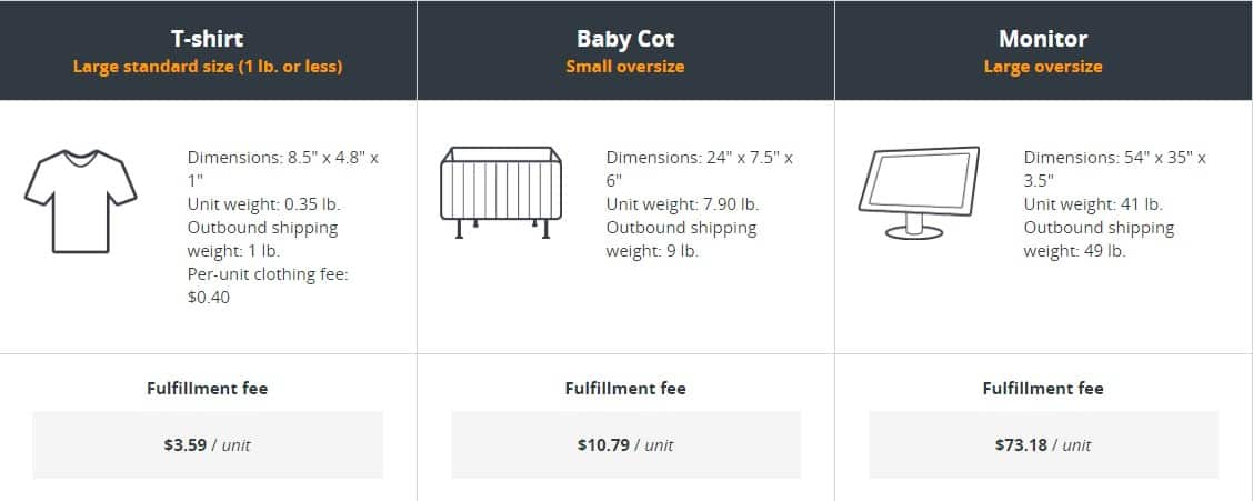 fulfillment FBA fees product examples