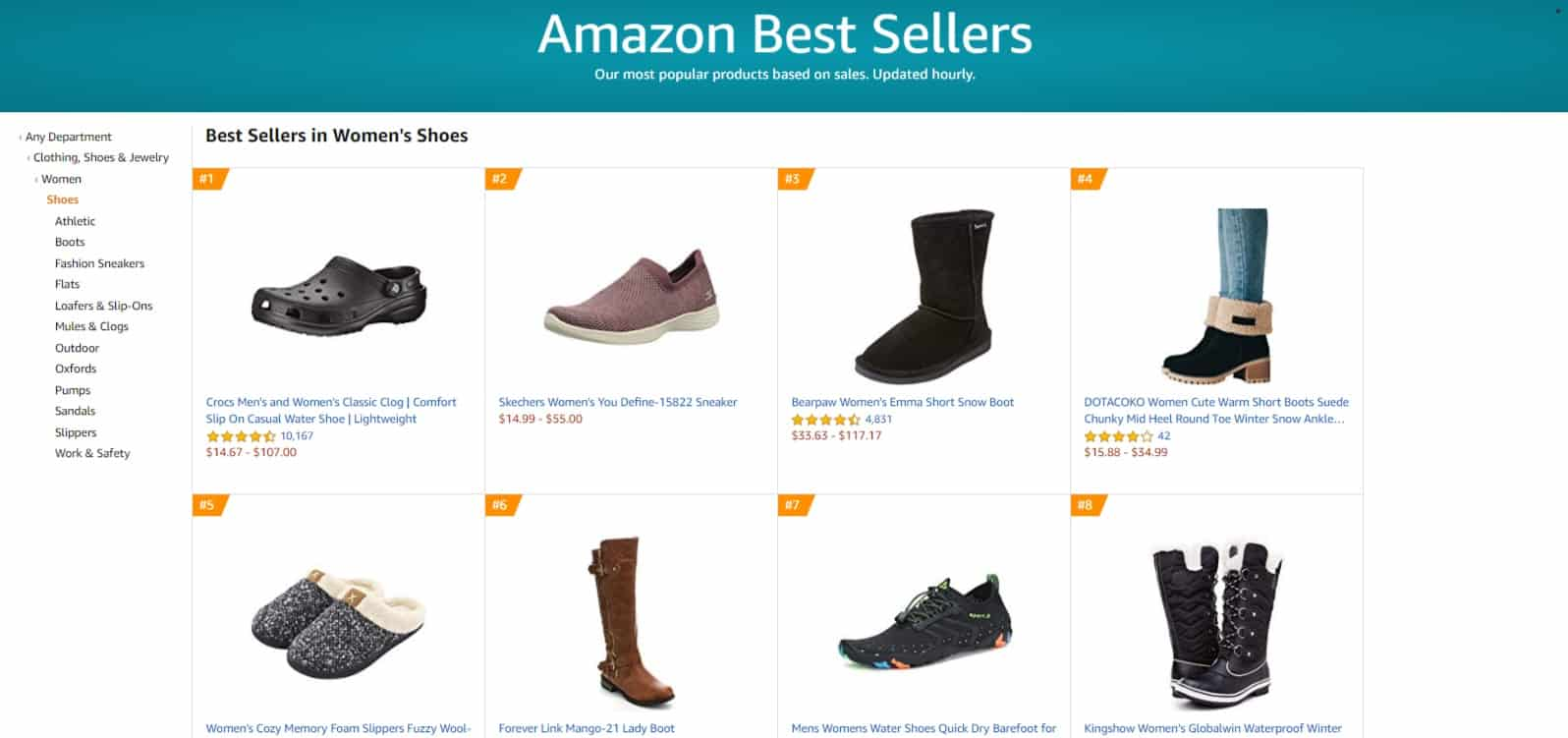 13fba430d808b How to Sell Shoes on Amazon and Make Money in