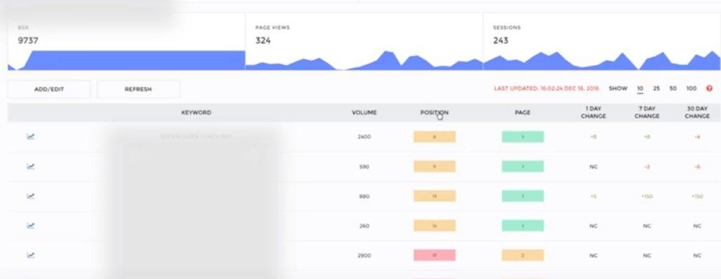 cashcowpro keyword tracking