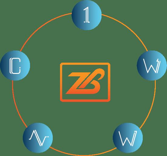 zonblast 5 blasts