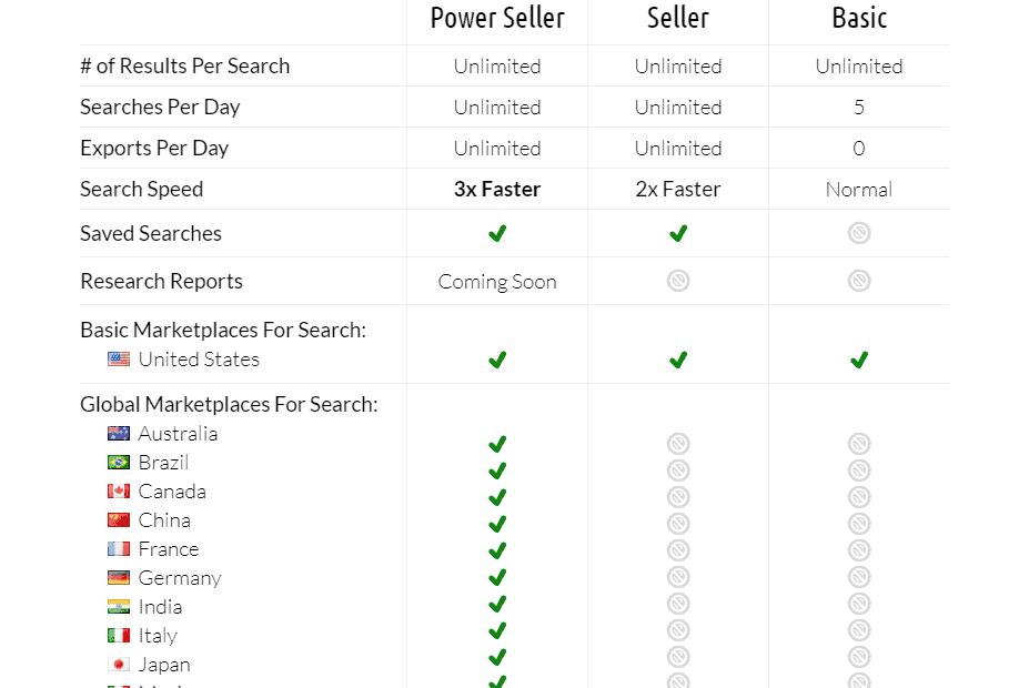 scientific seller pricing